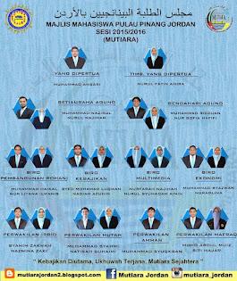 BARISAN KEPIMPINAN MUTIARA SESI 2015/2016