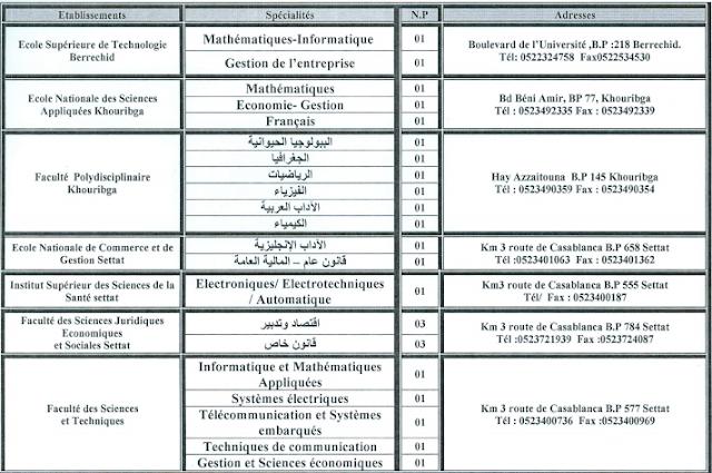 رئاسة جامعة الحسن الأول بسطات مبارايات لتوظيف 25 أستاذ للتعليم العالي مساعدين -خاص بالموظفين- آخر أجل هو 24 فبراير 2016
