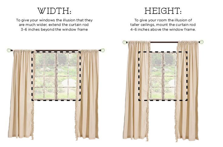 Sätta upp gardinstång höjd