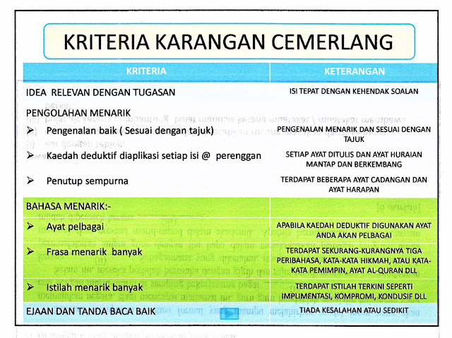 Koleksi Soalan Percubaan Upsr Peperiksaan Pertengahan Tahun | 2016 Car ...