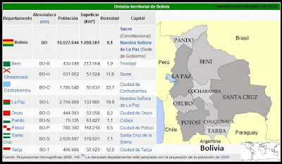 Mapa de Bolivia , organización territorial