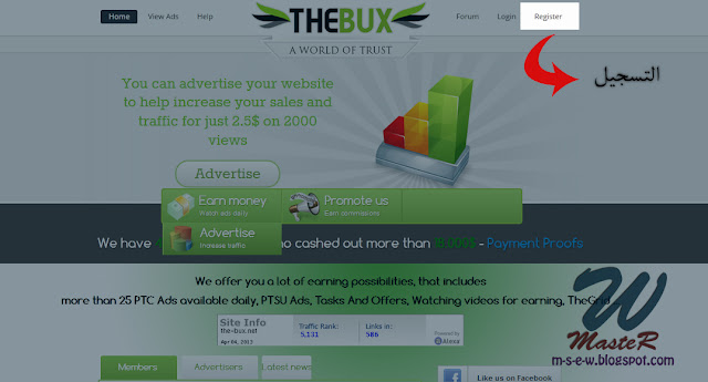 The-Bux الشركة الثانية عالميا كامل 1.jpg