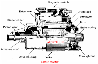 Digital Temperature Sensor Circuit Diagram further Volvo 850 Starter Motor Service Repair Manual additionally Photogallery as well Wiringdiagrams21   wp Content uploads 2009 03 300 Tdi Diesel Engine Diagram Thumb besides Arduinohacks. on motor starter tutorial