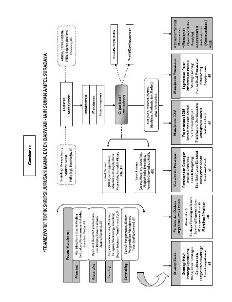 Proposal Tesis Kualitatif Administrasi Pendidikan
