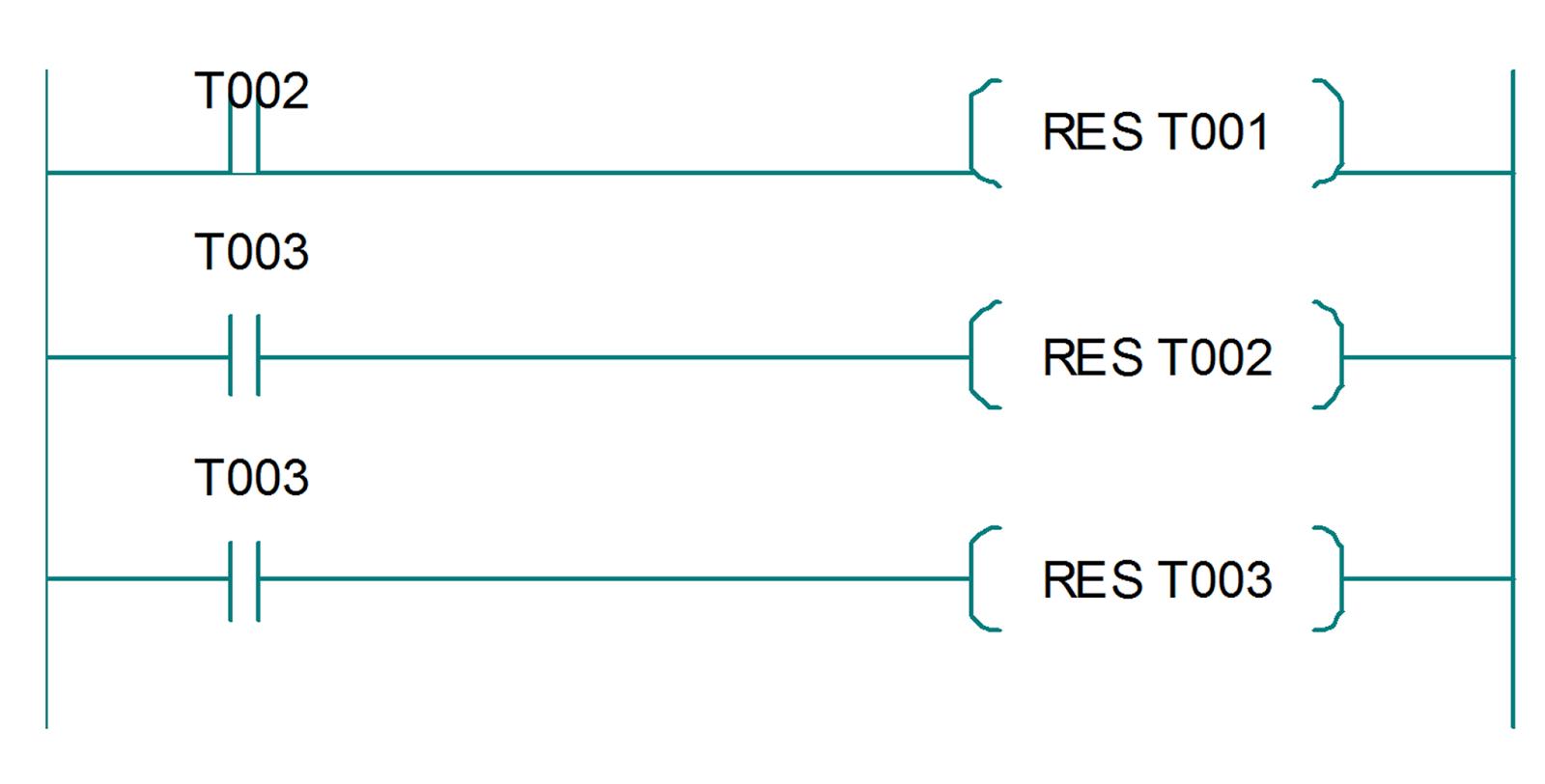 Plc pembuatan traffic light untuk me reset timer yang lain sekaligus mematikan semua lampu dibutuhkan fungsi reset yang aktif apabila kontak timer t003 telah aktif ccuart Images