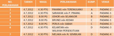 Jadual Perlawanan Bola Sepak SUKMA XV Pahang 2012