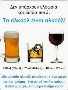 Το αλκοόλ είναι αλκοόλ!