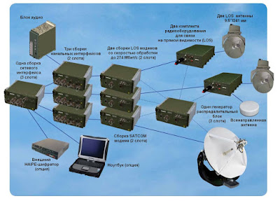 Многофункциональный тактический канал передачи данных (MR-TCDL) 3-Link ATE