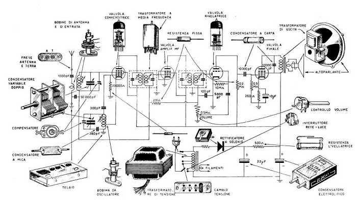 electronica retro  circuito receptor de am valvular