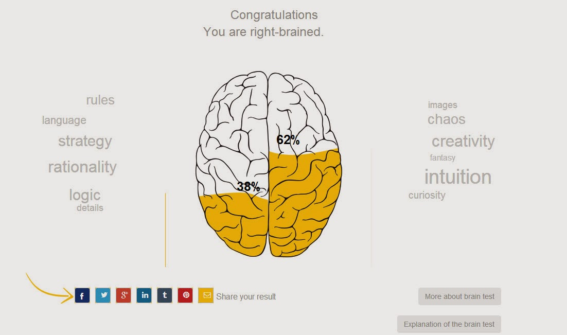 Brain Test Result