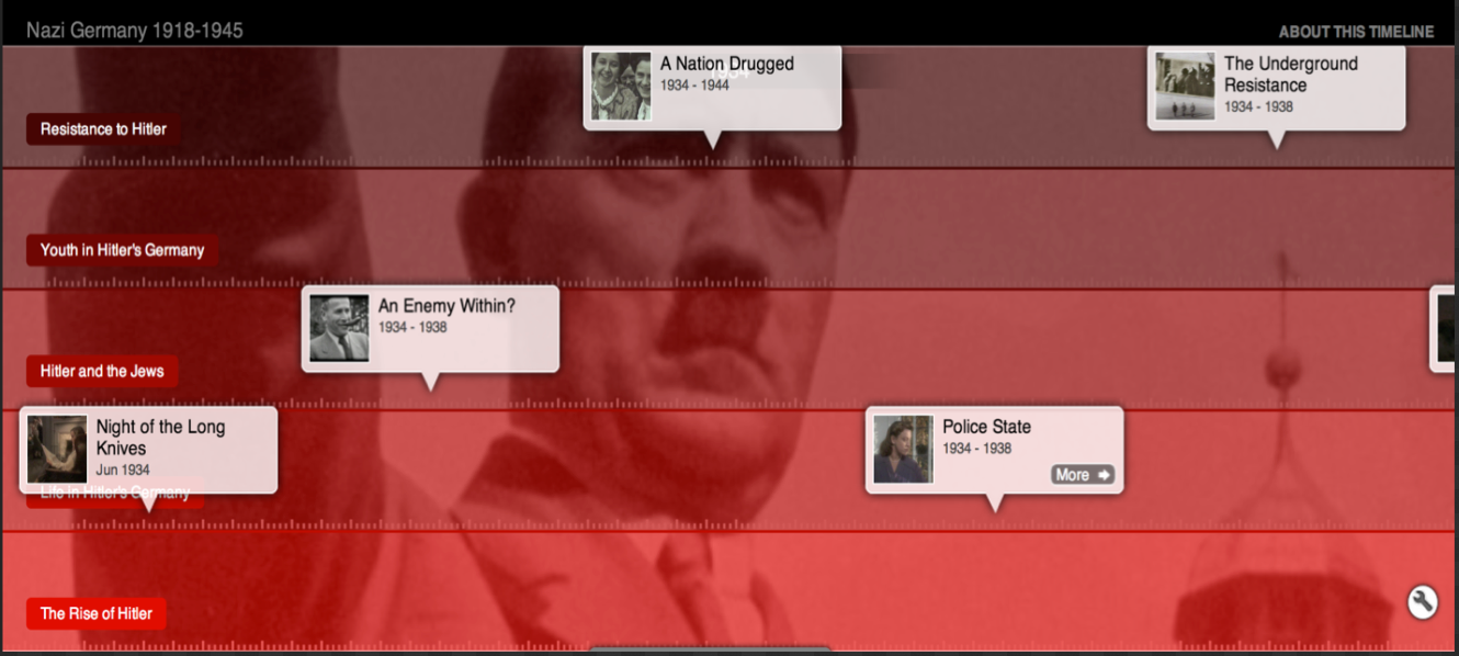 Timeline.tv is A Great Video Timeline Tool for Teachers and ...