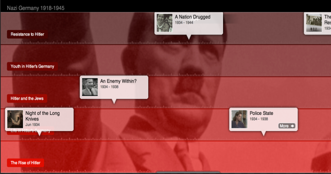 Timeline.tv is A Great Video Timeline Tool for Teachers and Students