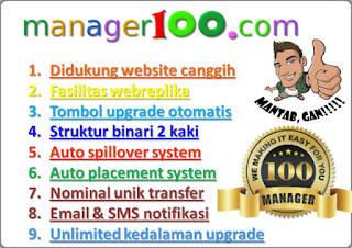 Bisnis Komunitas Manager100