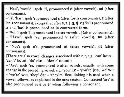 define elision english language