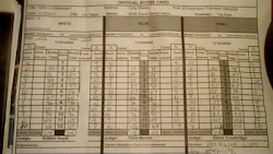 Pacman Loss to Marquez or its a Draw?