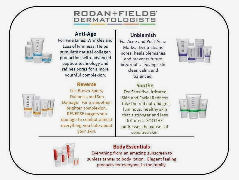 Rodan and fields business card samples foto bugil bokep 2017 for Rodan and fields business card template