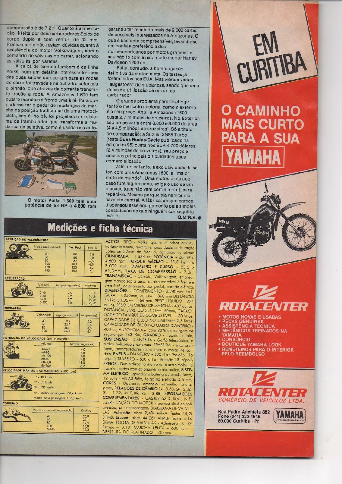 Arquivo%2BEscaneado%2B21 - ARQUIVO: TESTE COMPLETO AMAZONAS 1600