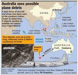 MISSING MH370 Malaysian flight debris found 2500 kms away from Australian sea, Australia claims its satellite found Missing MH370 flights parts