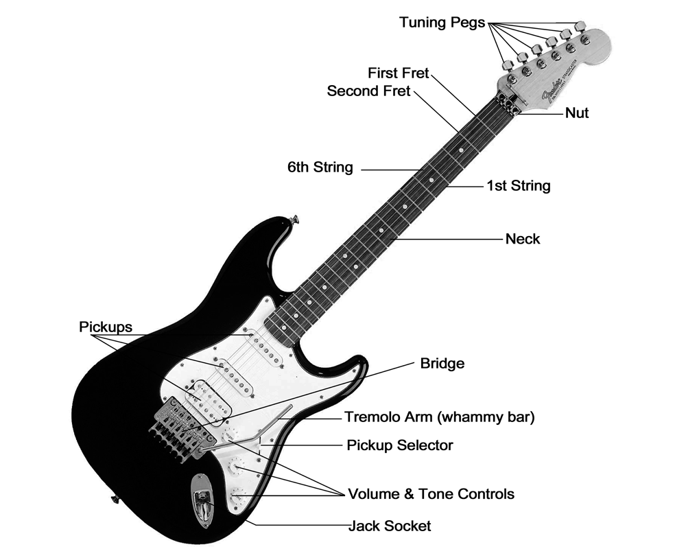 guitar kill switch schematic  guitar  get free image about