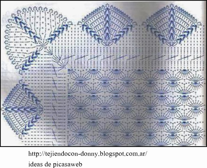 Patrones crochet ganchillo graficos puntos y - Hacer manta de ganchillo ...