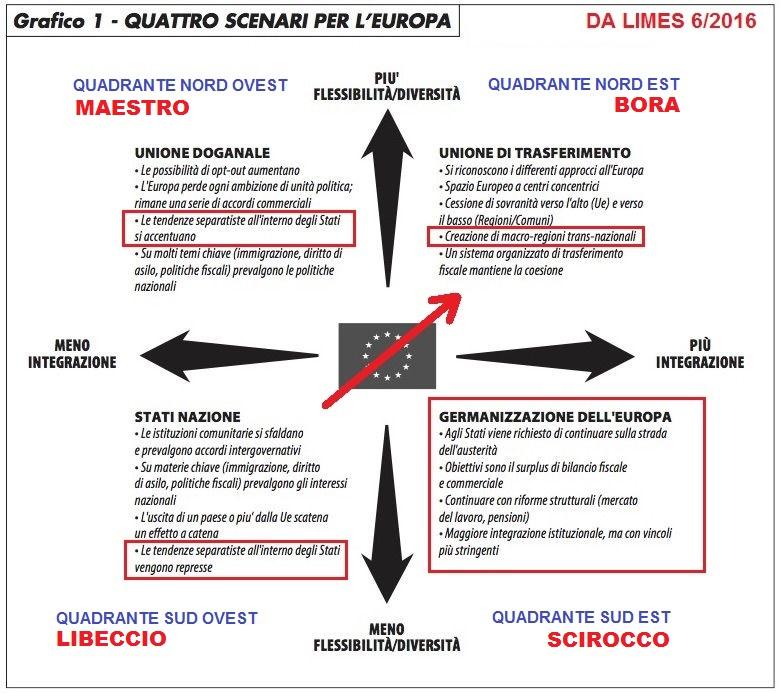 TRIESTE / EUROPA: IL FUTURO DI TRIESTE E' VERSO NORD-EST
