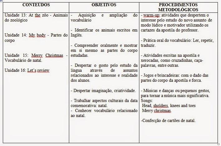 Preferência AGORA QUE SOU TEACHER: PLANEJAMENTO PRIMEIRO ANO DO ENSINO  IT07