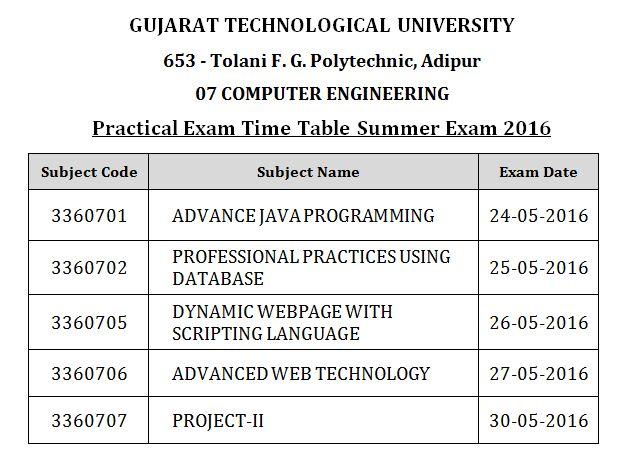 Polytechnic exam date 2016 bter
