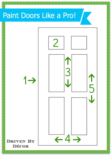 Iu0027ve Also Figured Out Which Painting Tools Work Best For Me So I Thought  Iu0027d Share My Best Tips For How To Paint An Interior Door Like A Pro!