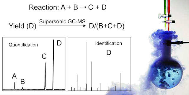 Advanced GC-MS Blog Journal: Measurement and Optimization of ...