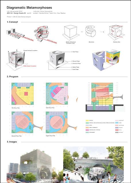 analyzing architecture simon unwin pdf