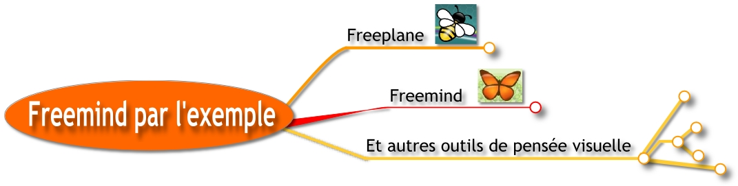 Freemind par l&#39;exemple...