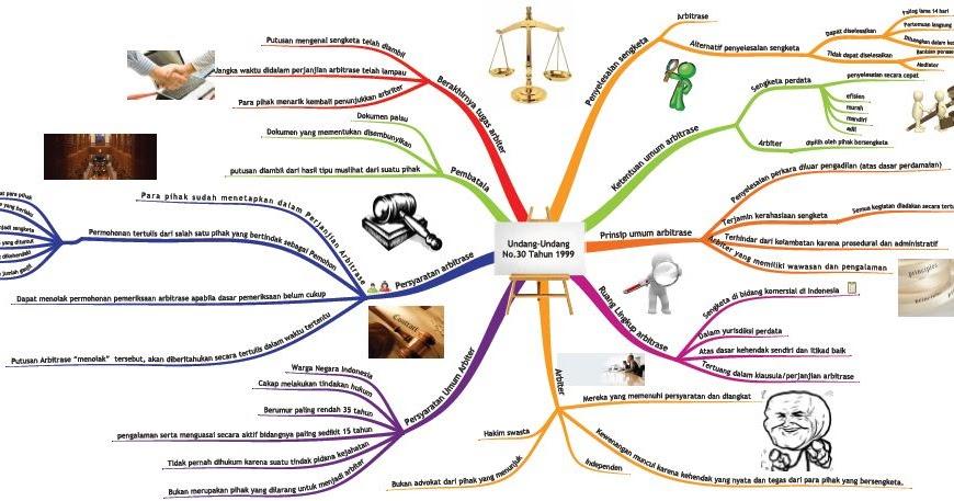 Rangkuman kgbs trading system