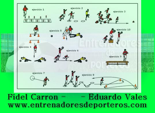 Ejercicios En Circuito Y Coordinacion : Club esportiu s hostalot entreno especifico de porteros