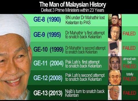 Ulama Muktabar, Datuk Bentara Setia Tuan Guru Nik Abdul Aziz Nik Mat