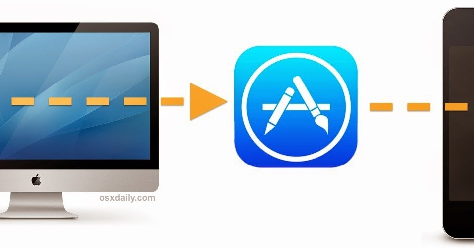 how to install remote play on mac