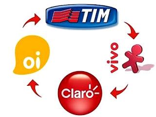 Golpe+usa+recarga+de+celular+na+web+para+roubar+cart%25C3%25A3o+de+cr%25C3%25A9dito6 Recarregar Celular Online   Recarga Oi, Claro, Tim e Vivo