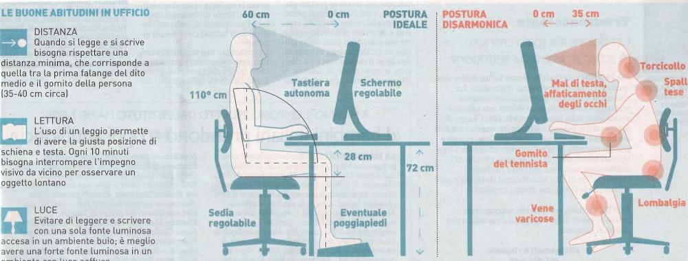 Uffici arredati uffici temporanei noleggia un ufficio al for Sedia ufficio postura