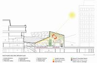 15-Estudiante-Union-Building-Suma-por-ikon.5-arquitectos
