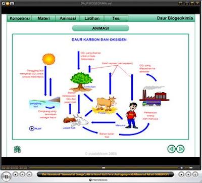Jurnal Media Pembelajaran Yang Menggunakan Animasi Jurnal Pengembangan Materi Dilatasi Jurnal