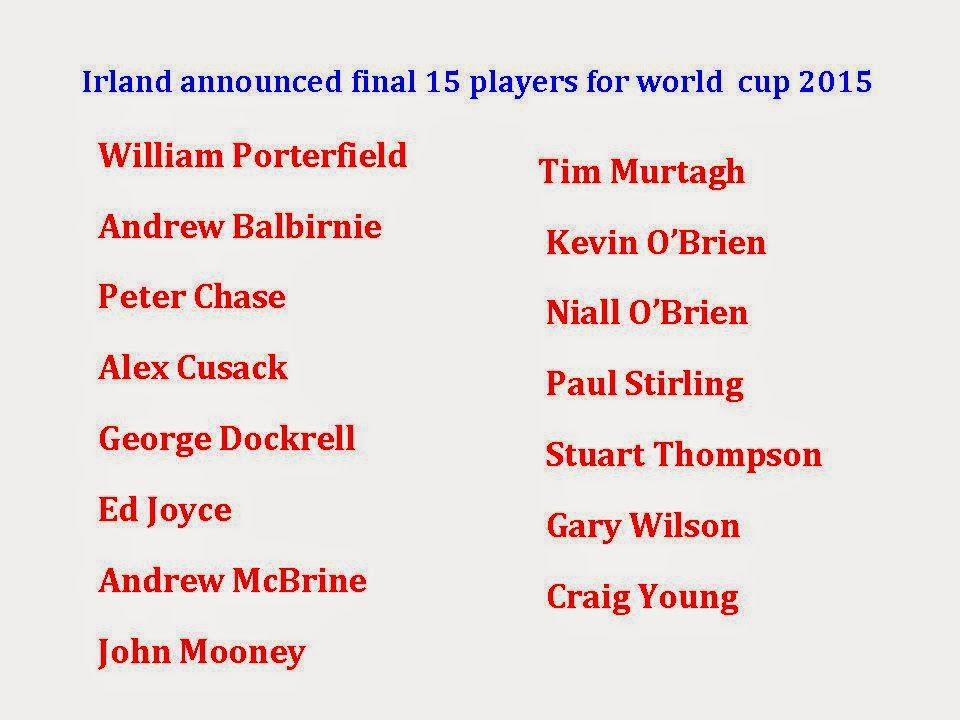 Ireland Final 15 squad for world cup 2015