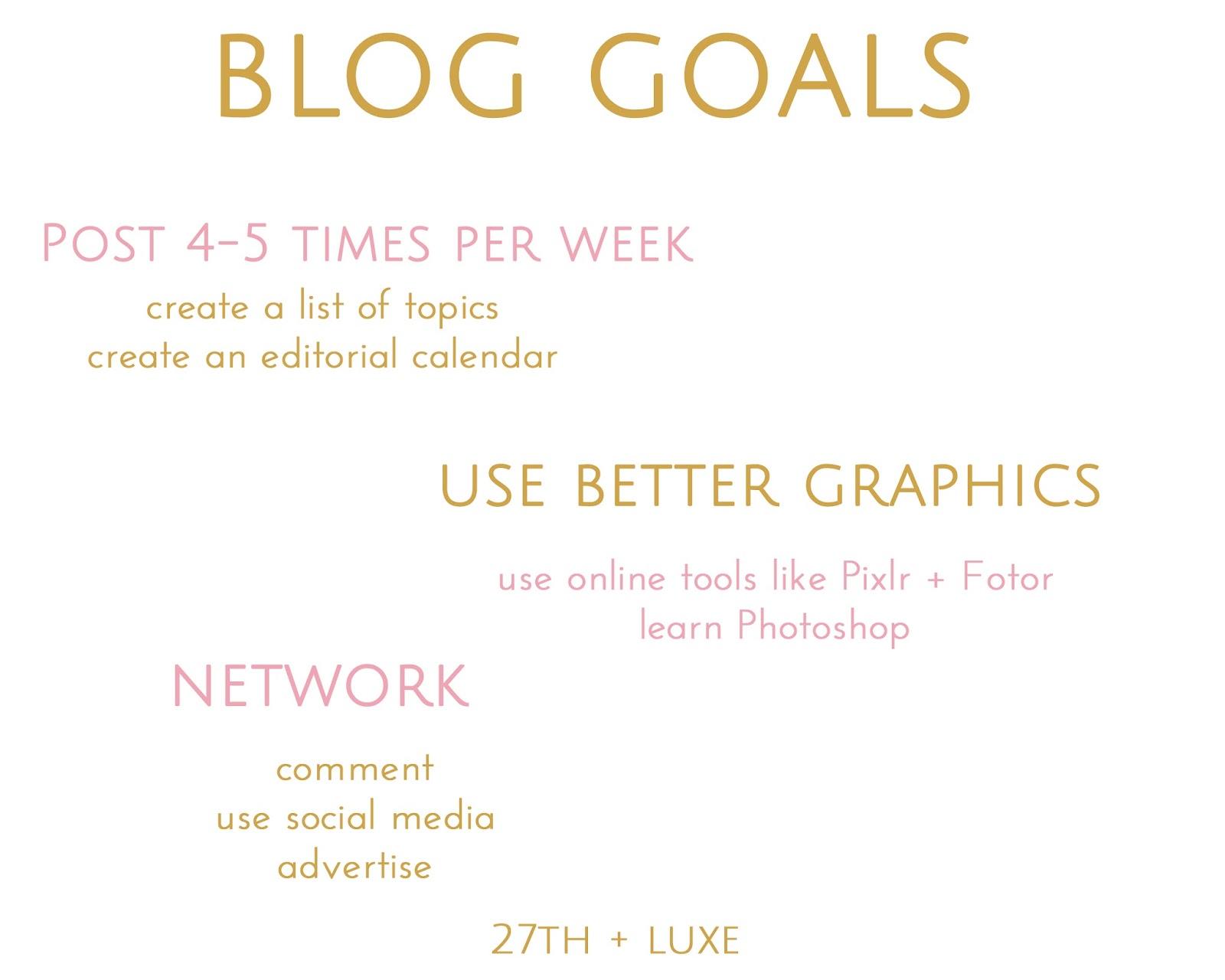 blog-goals