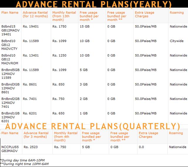 Reliance+netconnect+plus+rental+plans+tariff+2012