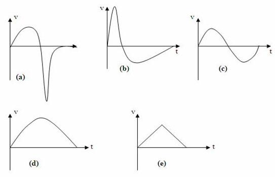 ap physics resources  ap physics c  u2013 additional practice