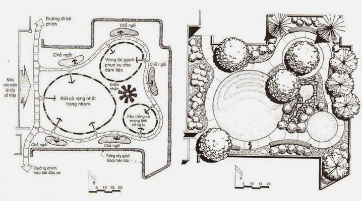 Gợi ý phương pháp tư duy quy hoạch sân trong nhóm nhà  cho đồ án QH01
