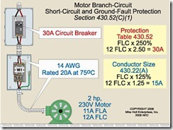 Calculation Of Electric Motor Safety Electromagnetic