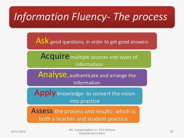 the digital information fluency model Digital transformation a framework for ict literacy a report of the international  pipeline model for integrating technology skills into  (edc, 2000) the computer science and telecommunications board of the national research council proposed a framework for fluency with information technology (committee on information technology literacy.