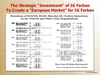 Bayer; Basf; Hoechst; IG Farben; NAZI Industry; Strategic Investment; Create; European Market; Investimento; Estratégico; Investimento Estratégico; Industria; Alemã; Mercado; Europeu