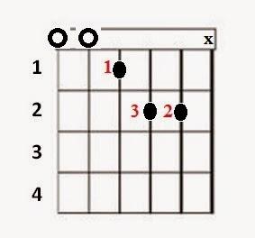 Left_E_open_chord