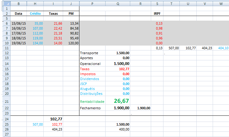 Planilha trading system do bem