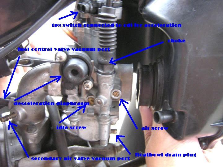 Motorcycle Carb Problemson Kawasaki Bayou 300 Carburetor Diagram